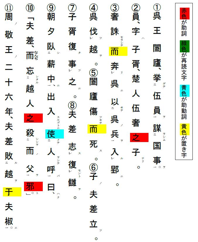 最期 訳 現代 の 木曽 語